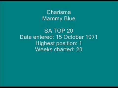 Charisma - Mammy blue.wmv