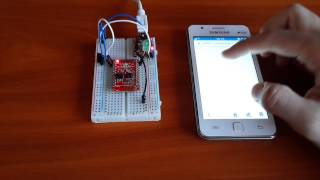 Connecting IoT Powered by ESP8266 to the Cloud with MQTT