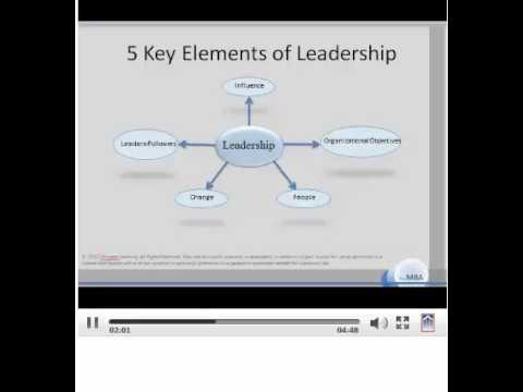 Are All Managers Leaders The 5 Key Elements Of