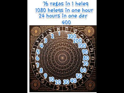 Natural Hebrew Math Language