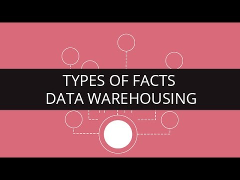 different types of fact tables