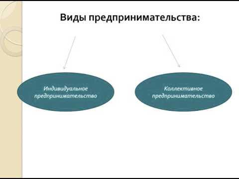 Гимранова Е С  право урок 6 Предпринимательское право