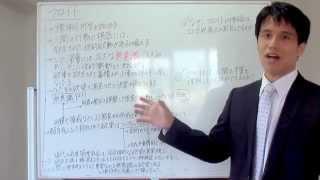高校倫理68 フロイトの心理学理論とは?