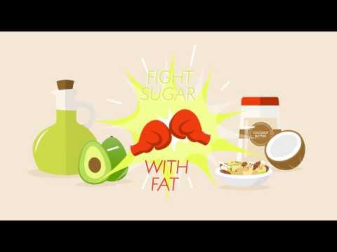 The 10-Day Sugar Detox Diet