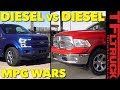 MPG Challenge: How Thirsty Is the New Ford F-150 Diesel Empty and Towing?