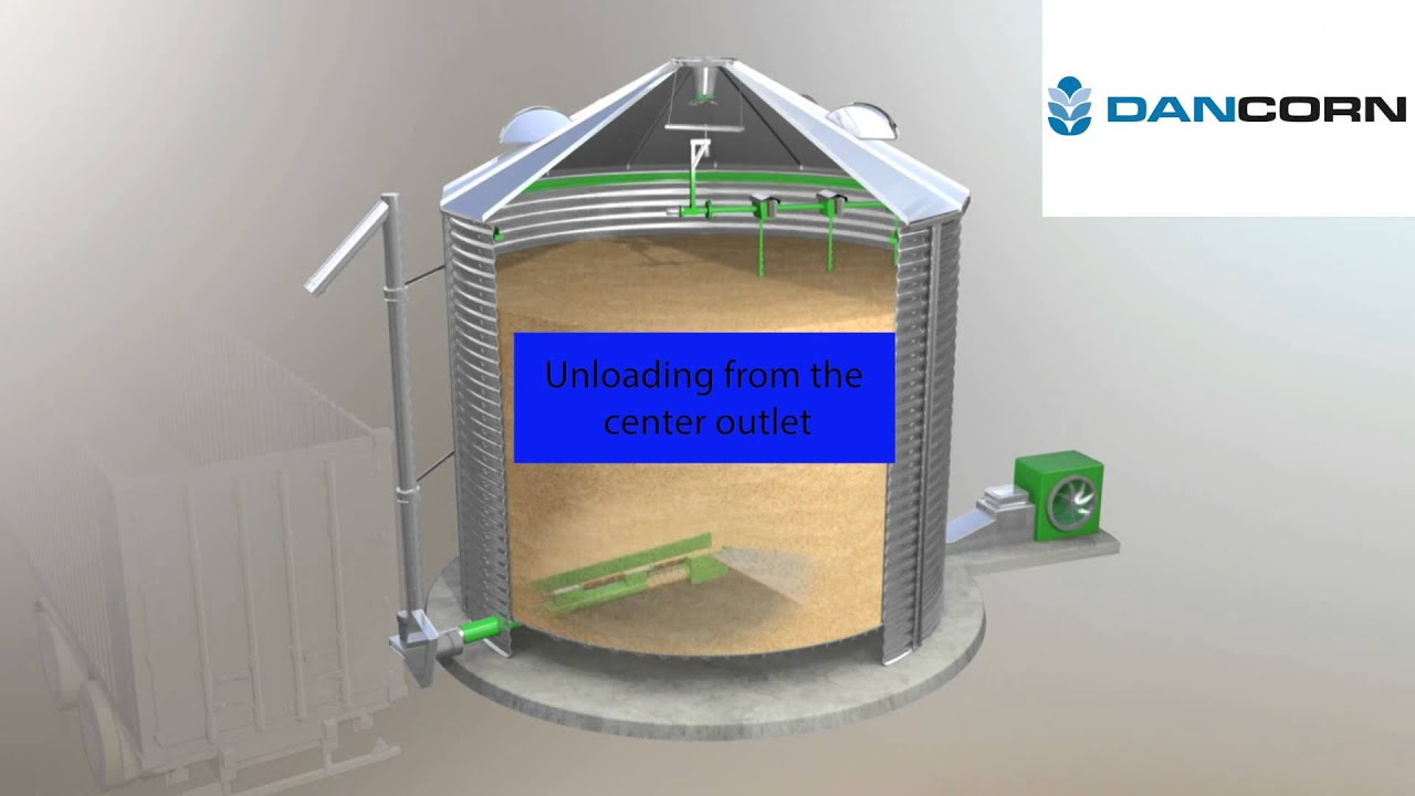 drying silo sukup working process video youtube rh youtube com Electric Dryer Wiring Diagram grain dryer wiring diagram