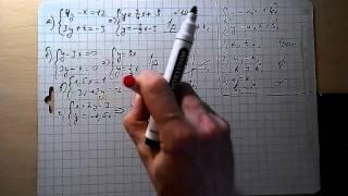 видео ГДЗ Решебник по алгебре для 7 класса Макарычев Миндюк ФГОС (2013)