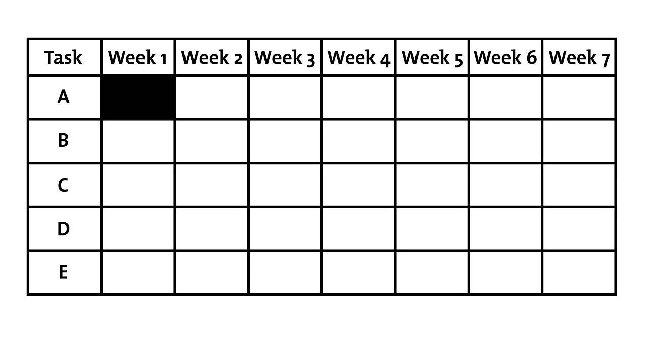 Gantt Charts - Project Management Tools from MindTools.com