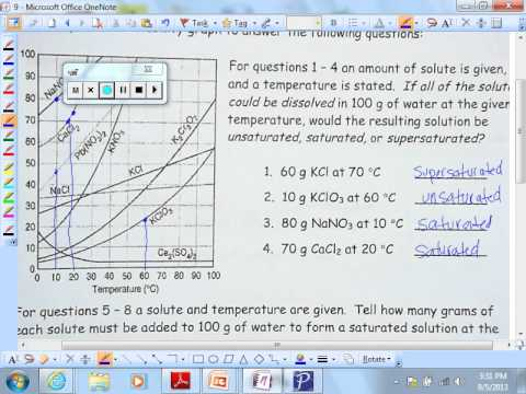 Solubility Curve Ws  Youtube