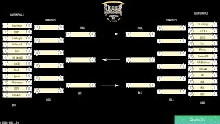 The draw for teams Hocopedia Cup