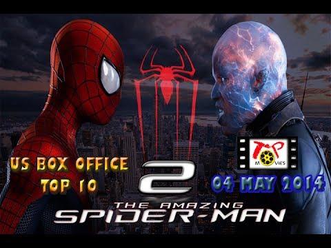 US BOX OFFICE TOP 10 (04MAY2014)