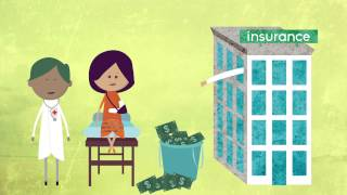 Understanding Healthcare Costs