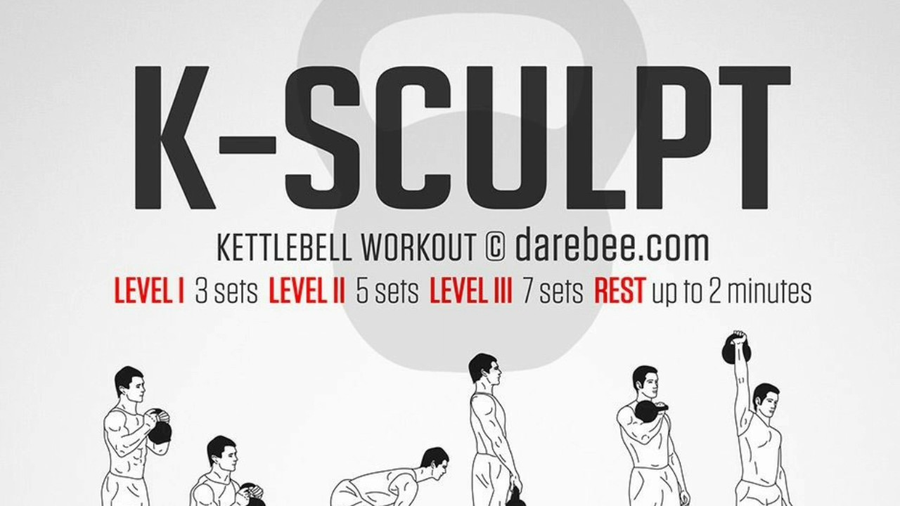 The Fastest Kettlebell Workout Youve Ever Seen