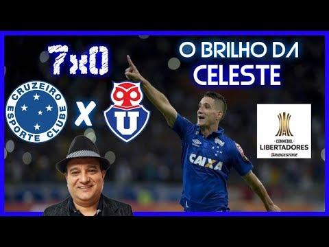 Cruzeiro 7 x 0 U.De Chile - Pequetito - Rádio Super Notícia - Libertadores - 26/04/2018