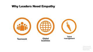 What Makes a Leader   HBR Video
