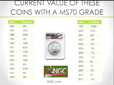 Silver Bullion, or MS70 Certified Silver Coins?