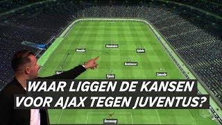 Hoe wint Ajax woensdag tegen het Juventus van Ronaldo?