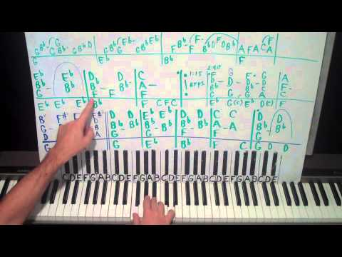 Piano Lesson Love The Way You Lie Rihanna Tutorial - YouTube