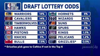 SI's Chris Mannix Breaks Down the NBA Draft Lottery; Knicks Eyeing LaMelo Ball   The Rich Eisen Show