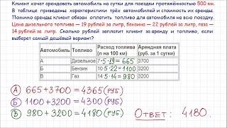 Задача 3 (В4) № 26676 ЕГЭ-2015 по математике. Урок 5