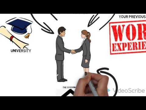 Complete video of blockchain in recruitment concept