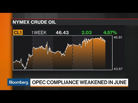 Analyst Cusick Sees Weak Dollar, China Boost to Oil