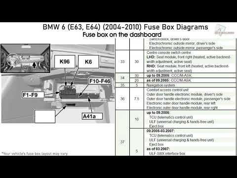 2005 bmw 645ci fuse diagram bmw 6 series  e63  e64   2004 2010  fuse box diagrams youtube  bmw 6 series  e63  e64   2004 2010