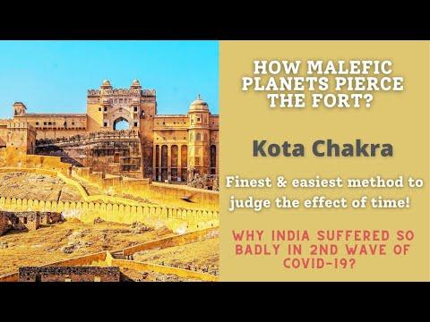 Kota Chakra in Vedic Astrology   सटीक भविष्यवाणी करने का सबसे सरल तरीक़ा   Aaskplanets Astrology