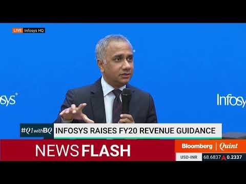 #Q1WithBQ: Infosys' Profit Falls 6.7%