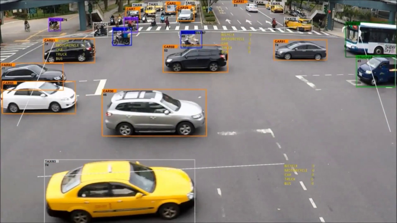 Transportation - Traffic Counting - by Deep Learning (AI)