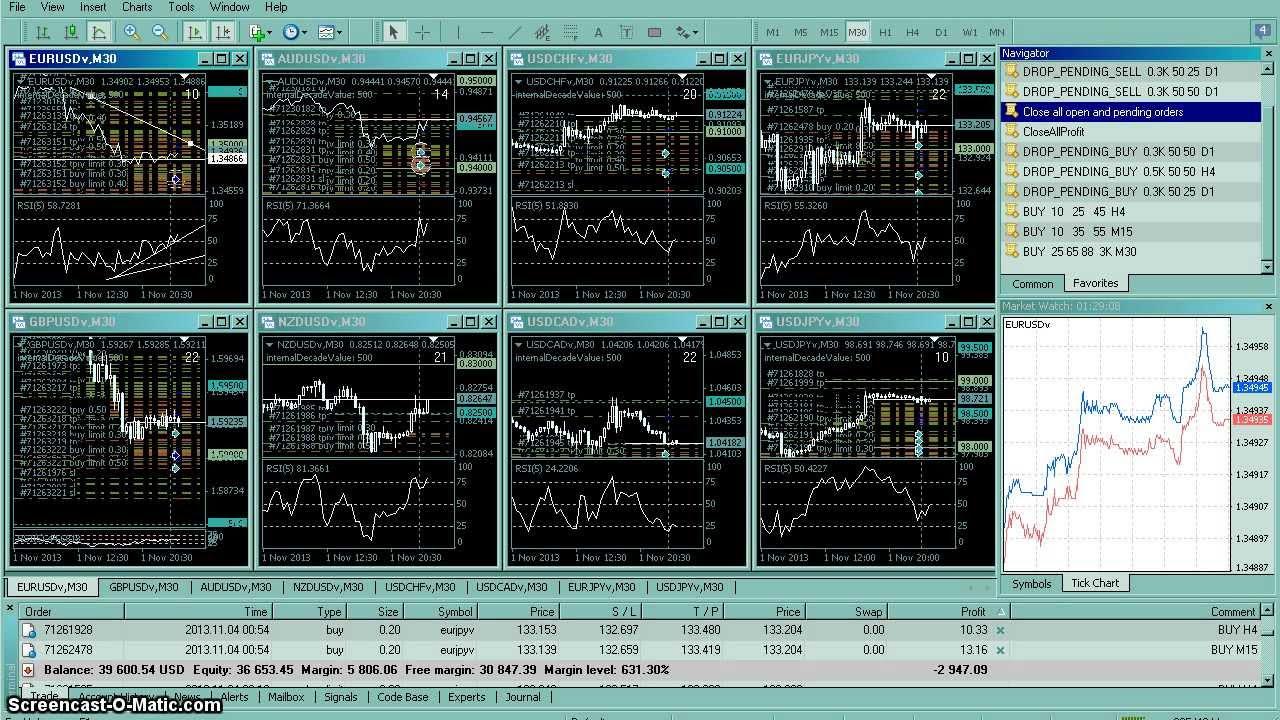 mt4 live trading