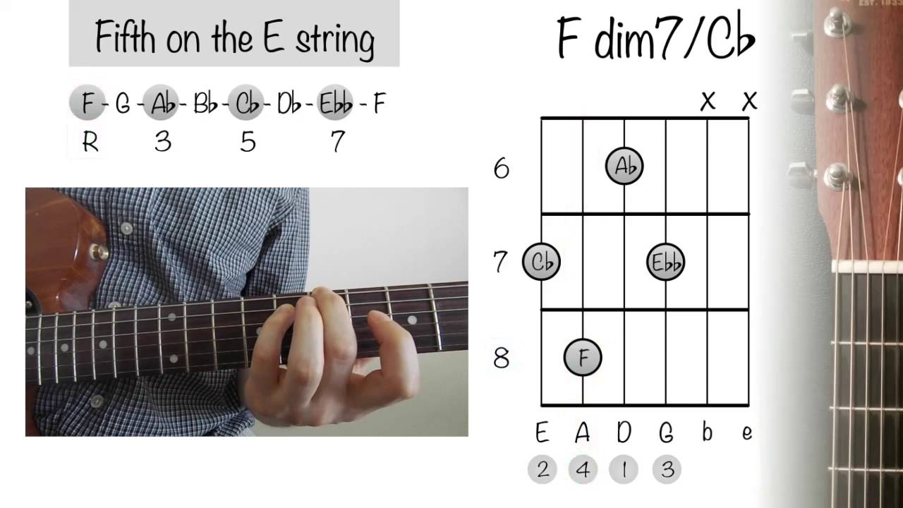 How To Play Guitar Chords F Diminished 7 Cb Youtube