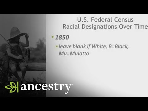 Racial Designations Over Time