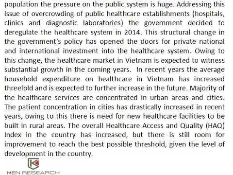 Vietnam Healthcare Market Size, Vietnam Orthopaedic Appliances Market  Demand - Ken Research