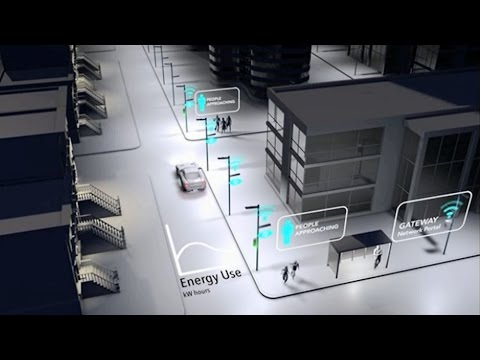 Connected Lighting System Market 2020
