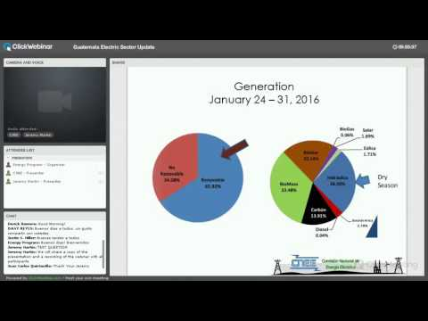 Webinar Guatemala Electric Sector Update