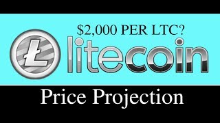 Litecoin Price Projection -  Surging Past $10 Billion Market Cap