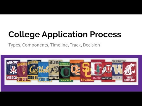 The College Application from A-Z!