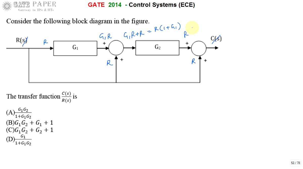 medium resolution of gate 2014 ece transfer function of given block diagram