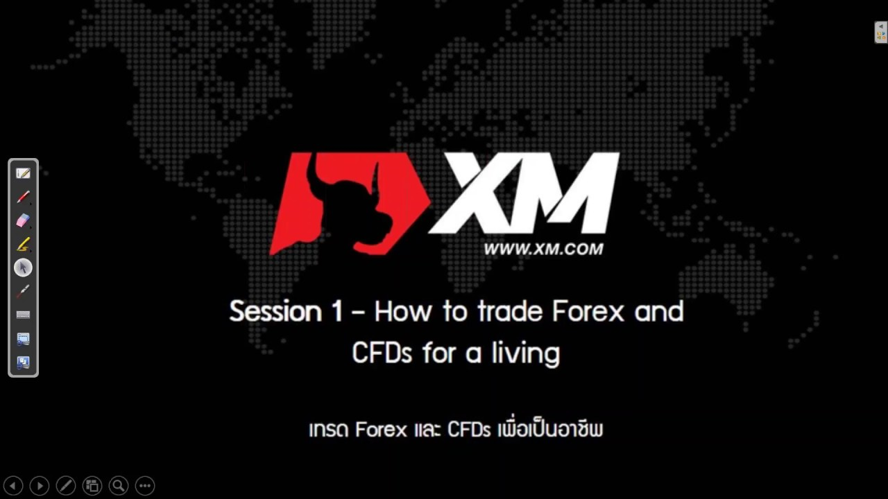 Thaiforexlearning.com – เทรด Forex และ CFDs เพื่อเป็นอาชีพ Guide Line
