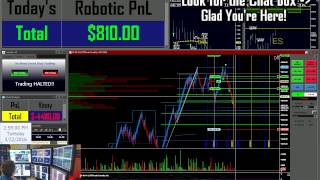 Crazy Tough Robotic Trading Day- Automated Trading System LIVE STREAM 20160322- Vinny's H.O.T.