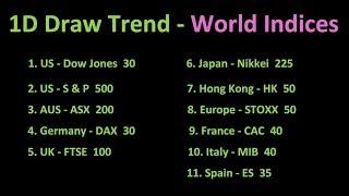 1D Draw Trend DJ30 SP500 ASX200 DAX30 FTSE100 NIKKEI225 HK50 STOXX50 CAC40 MIB40 IBEX 35 HD 112