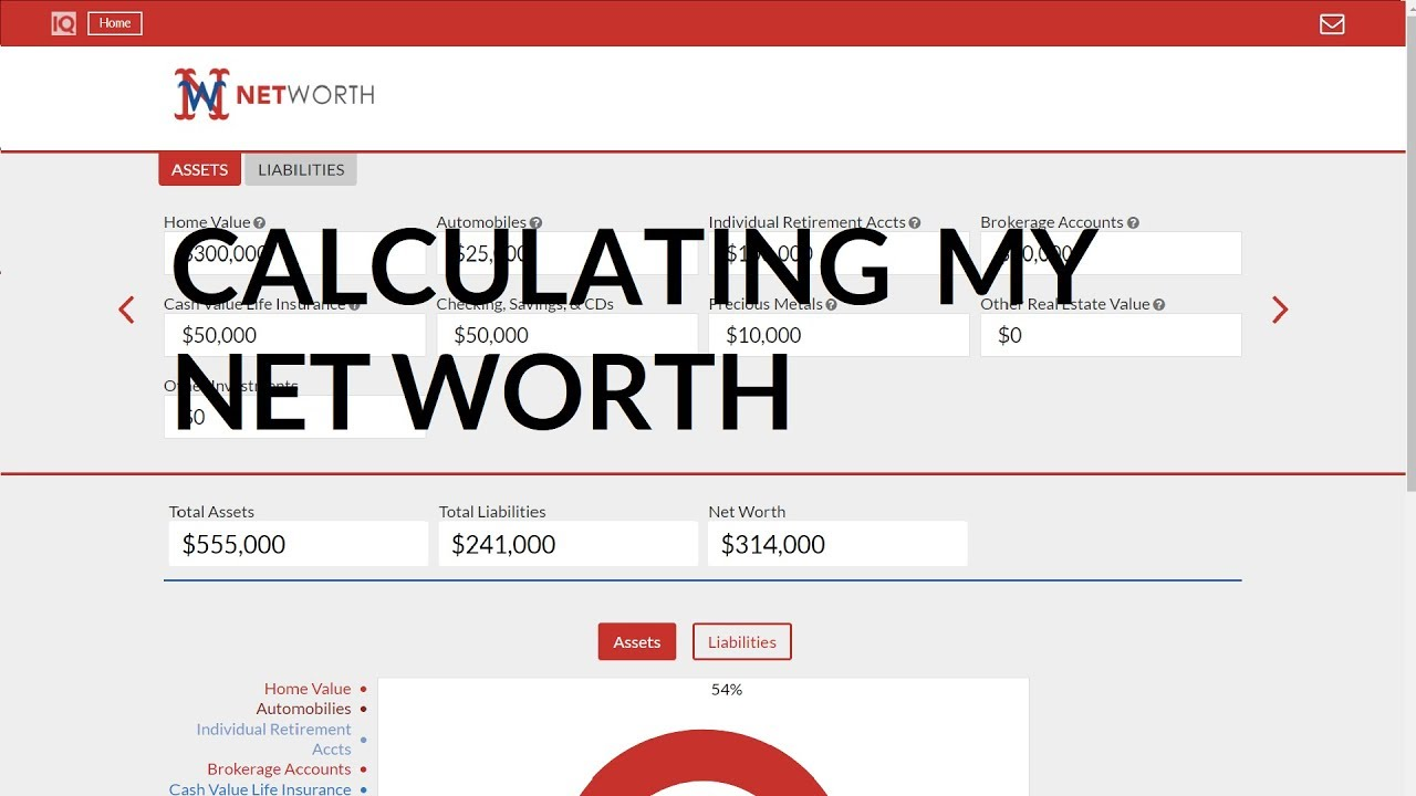 how to calculate your net worth net worth calculator youtube