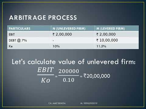ARBITRAGE PROCESS - CAPITAL STRUCTURE THEORIES