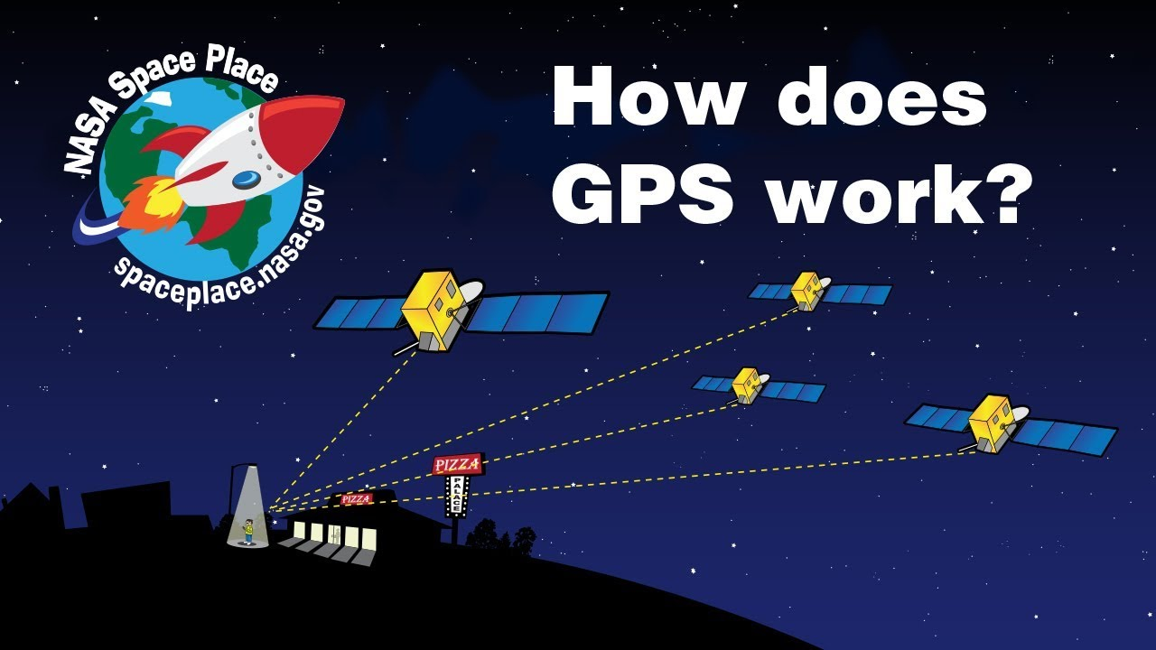 How does gps work space place in a snap youtube for Space v place