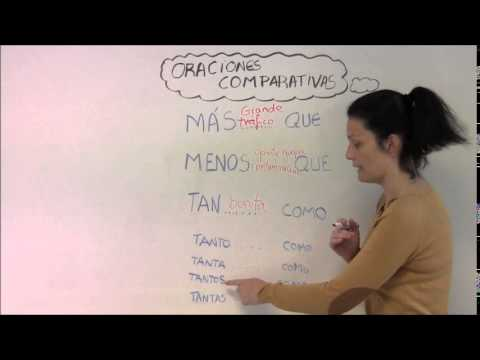 Oraciones Comparativas Aprende Español Con Soleã Spanish School Valencia