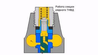 1.10 Двигатель(Система питания дизеля)