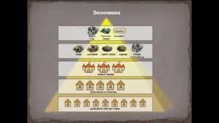 Урок по игре My Lands: Экономика. Золотая пирамида.
