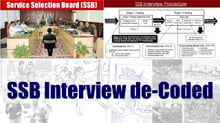 AFOSOP SSB Interview de-Coded
