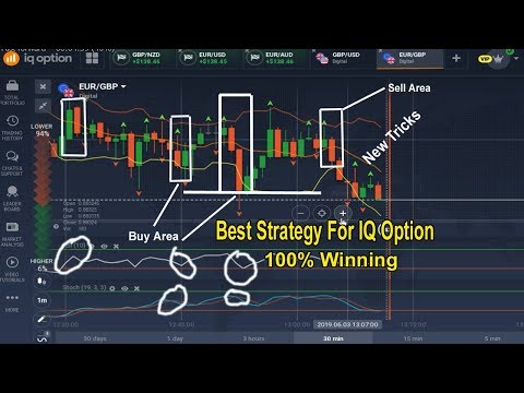iq-option-best-strategy-new-tricks-2019-|-100%-winning-|